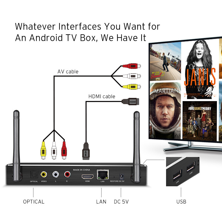 Rockchip 3368 Octa Core 4K @ 60 fps UHD KODI 15.2 Network Smart TV Box OEM/ODM Android TV Box