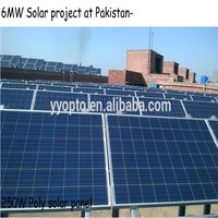 TOP 250W solar panel pakistan lahore and solar panels import