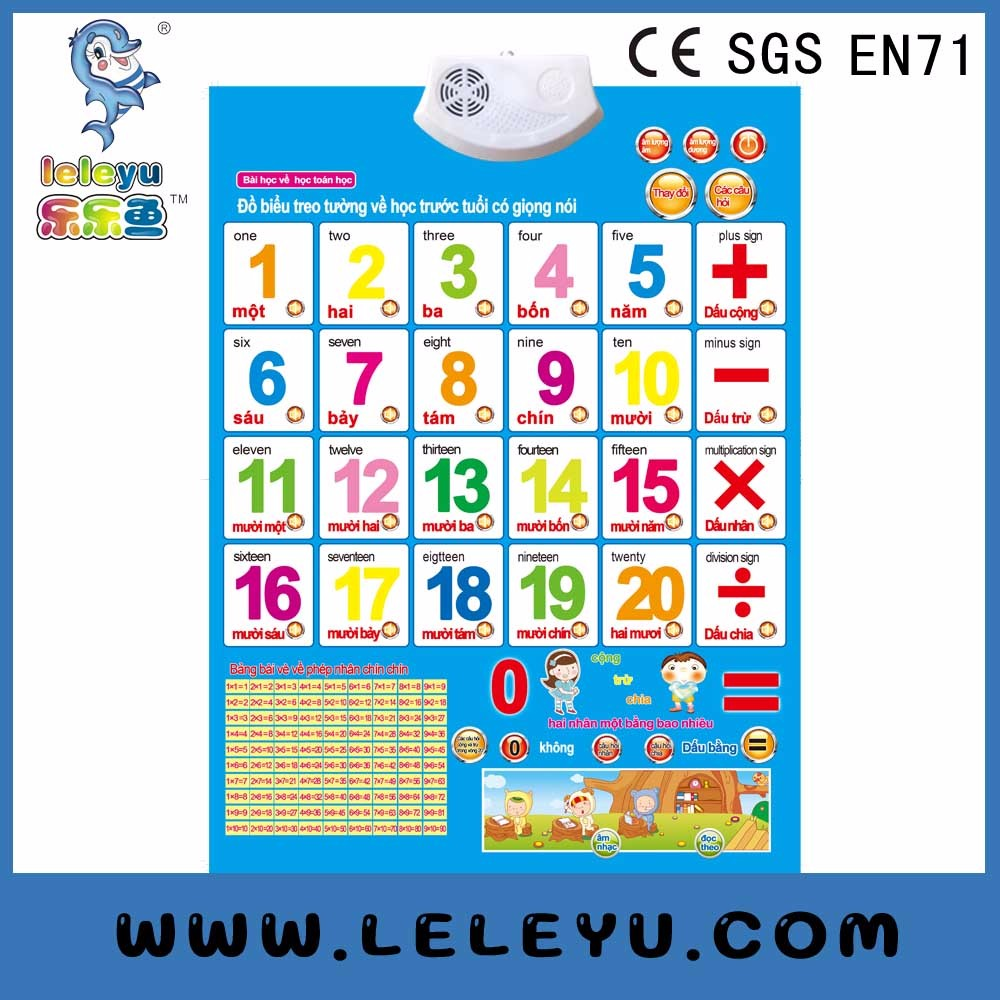 Vietnam Number Learning Phonetic Charts education poster early educational toys China supplier