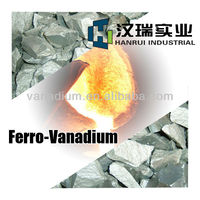 fine quality manganese ores for steelmaking HRFeA-118