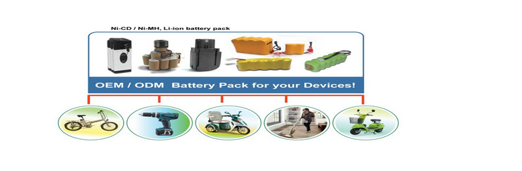 high quality customized 18650 48V 10Ah Lithium ion rechargeable battery pack for ebike