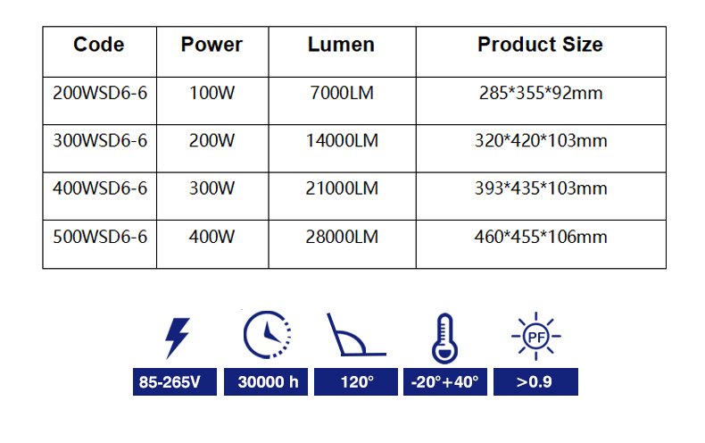 cob led flood 100w cheap high lumen  8000 lumen high power led flood light 400w flood light