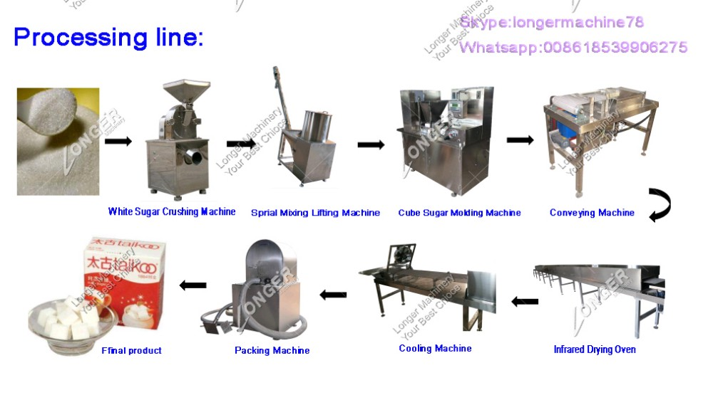 Best Selling Sale High Quality Automatic Sugar Cube Making Machine