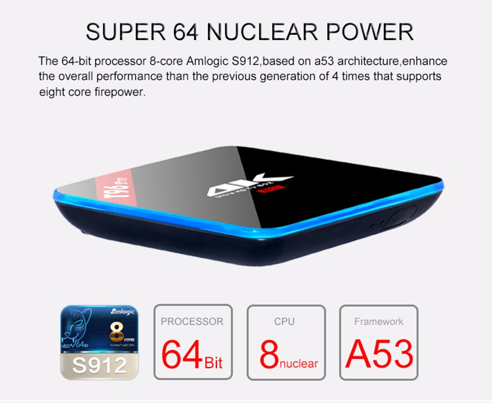 Dependable performance support H.265 T96 Pro Android TV Box