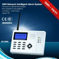 Family Protection Wireless Intelligent GSM Security Alarm System