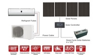 DC Full Solar Air Conditioner