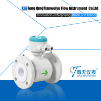 High quality flow meter sensor 4-20ma output