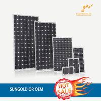OEM solar panels 80 watts --- Factory direct sale