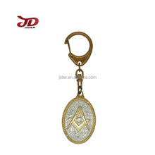 Gold-plated metallic a-shaped key rings