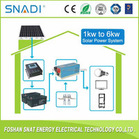 Professional Off Grid 2kw 3kw 5KW