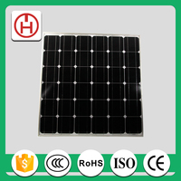 cheap mini solar panel with RoHS