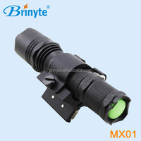 Brinyte 24.5-27mm MX01 rifle Magnetic Scope Mount