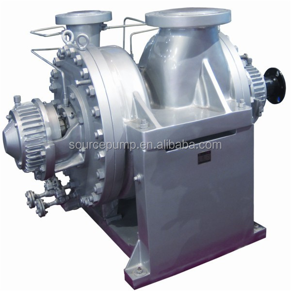 apply to heavy industry petrorochemical process pumps Horizontal Double-suction pumps