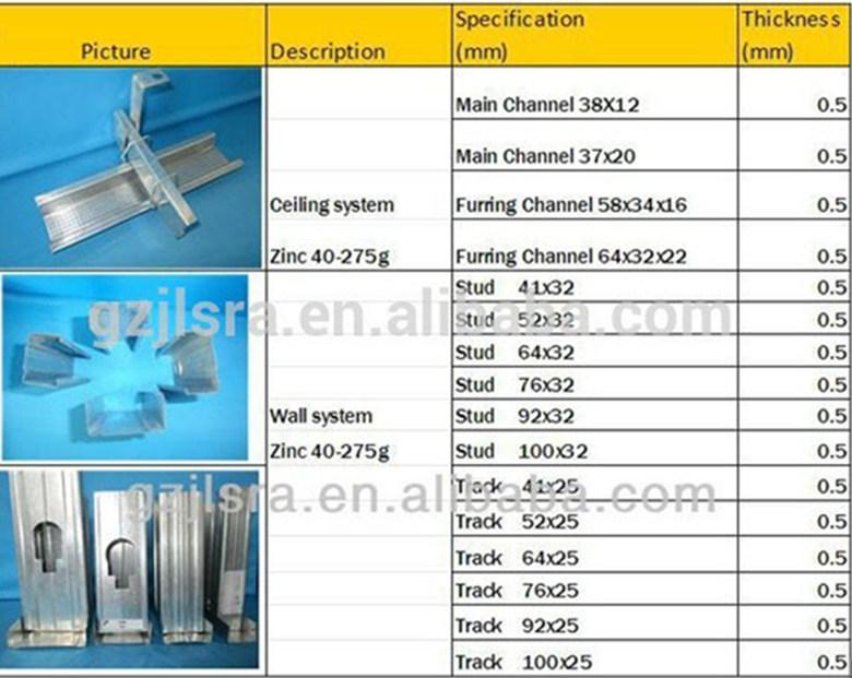 Malaysia Metal Stud Track Drywall Framing Profile Systems