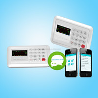 2015!!! home guard gsm sms alarm system alarm and security systems with 120 wireless zones(E1)