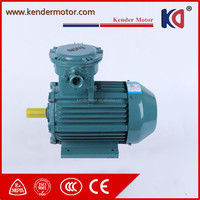 Electric Power and Water Usage water pump three phase induction motor