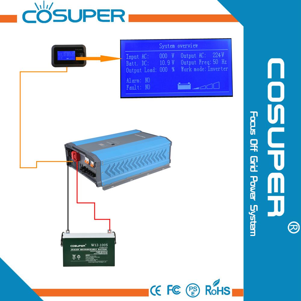 48vdc 230vac 10000w Dc Ac Pure Sine Wave Power Inverter Circuit Pv Wiring Diagram 48v 230v 10kw Off Grid Solar