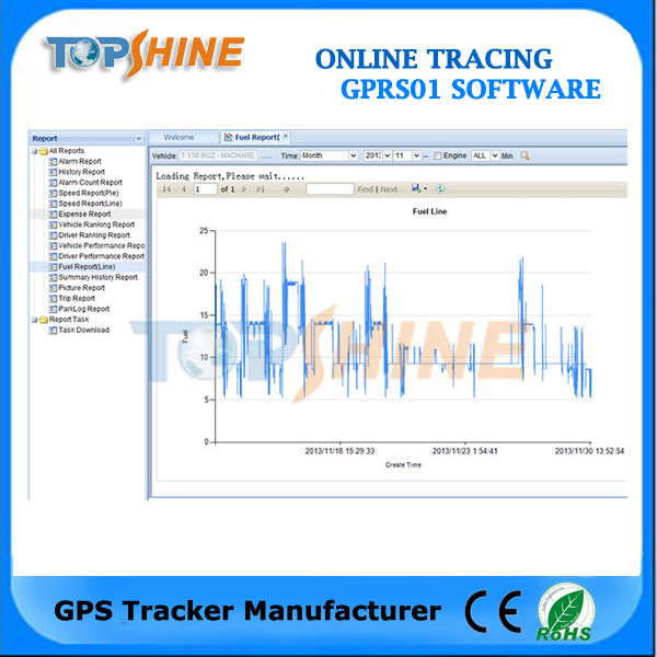 Matchbox Size GPS Tracker Vehicle For The Motorcycle /Bus/Truck With Odometer Report Function (MT08)