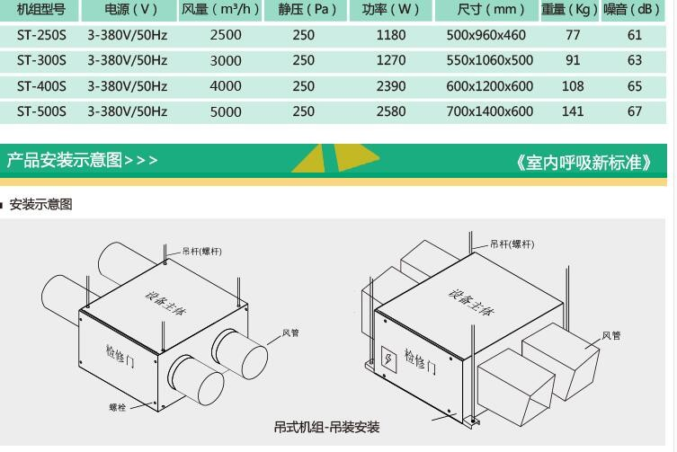 200-400 m3/h Air conditioning with heat unit double air direction for ventilation from factory directly