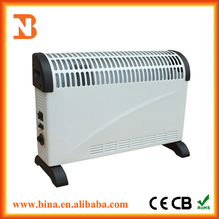 Wholesale Elegant Decorative Convector Heaters With TURBO Fan