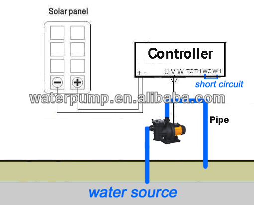 Dc solar powered swimming pool pump solar pool pump buy for Solar powered swimming pool pump motor