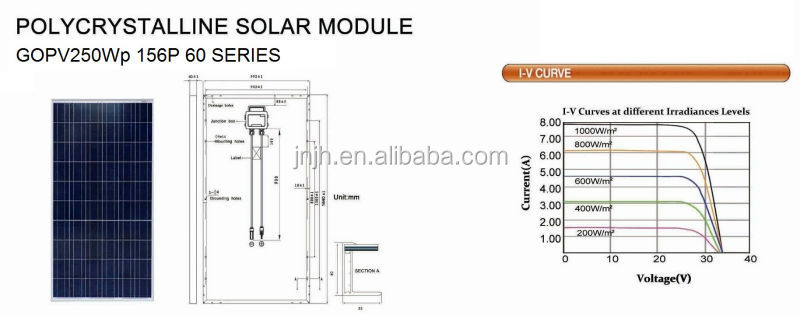 Poly 250 Watt Photovoltaic Solar Panel Buy 250 Watt