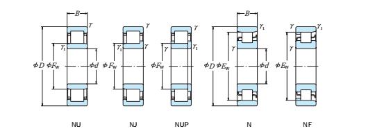 Factory price 40mm Kugellager Lagers cylindrical roller bearings N208 NU208 NU2208 N308 NU308 NU2308 NU408