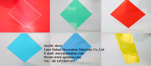 Plastic High Density Sheet Clear Acrylic Plexiglass