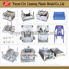china plastic mould maker