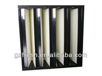 Best price panel filter for ahu/filter panel for air filtration systems(manufacture)