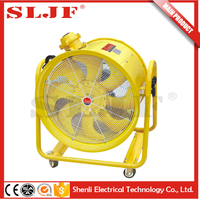 drum poultry house motor small explosion proof fan