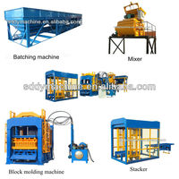 Brick making machine in Iran / Full automatic brick machine for Dubai market