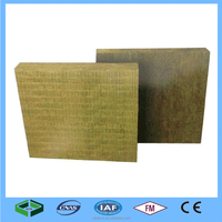 Exterior wall thermal insulation sound proof rock wool board with Cheap prices