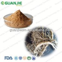 Nettle Leaf Extract 5:1 10:1