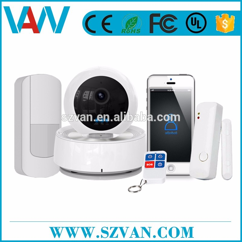 wholesale 3.6mm lens ip camera with high performance