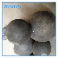 grinding media steel ball for mining with the best quality