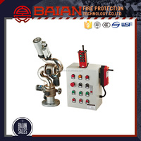 Wireless remote control electric fire fighting monitor