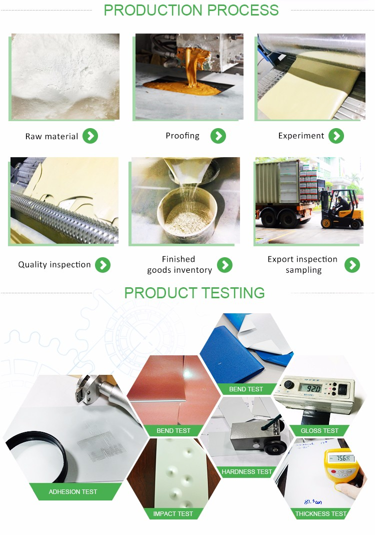 Factory Direct Sale RoHS Standard Powder Coating