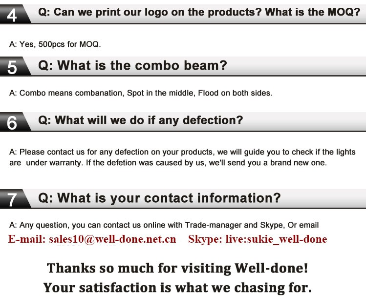 8.FAQ.sales10well-done.net.cn.jpg