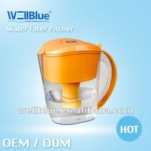 water filter home