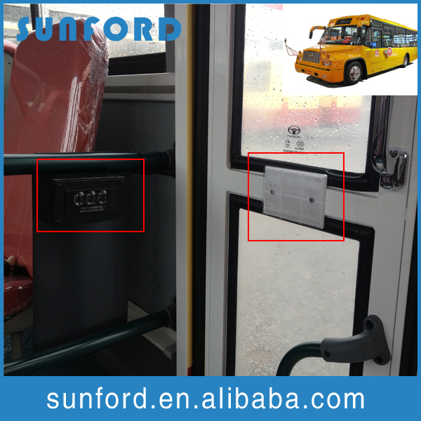 Intelligent infrared people counter bus passengers counting