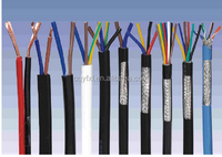 pvc sheathed flexible control cable XLPE insulated copper conductor braidong shielded
