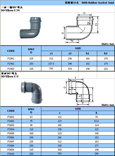 Din standard pvc pipe fitting degree elbow supply buy