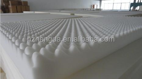 Egg crate memory foam mattress topper - Jozy Mattress | Jozy.net
