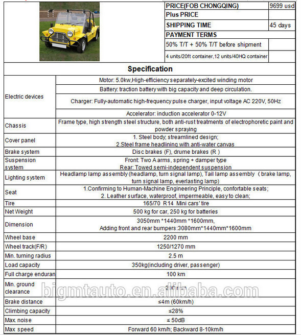 1500w Electric power Mini Moke with spare parts, Quad Bikes.Delight with reminiscence ,sightseeing vehicle, manual mini quad atv