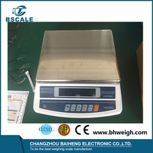 Rfid Acs Weighing Scale 50kg Manual
