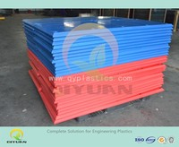 Low friction marine fender face pad/ rigid HDPE sheet/ Boat Fender panels