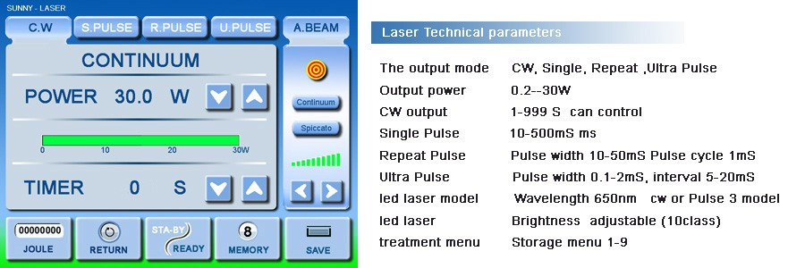 CE approved pixel medical fractional Co2 beauty laser equipment