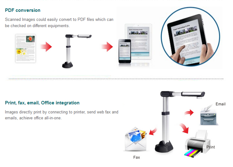 2015 new 15.0 MP A3 high speed portable document scanner