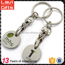 Cheap high quality shopping trolley coin keyrings